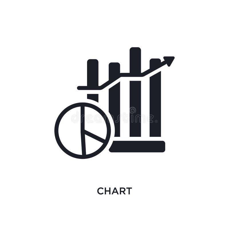 grafiek geïsoleerd pictogram eenvoudige elementenillustratie van de slimme pictogrammen van het huisconcept ontwerp van het het t stock illustratie