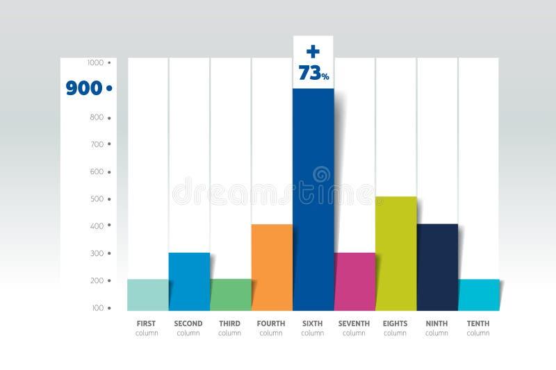 Grafiek, grafiek met schaduweneffect Eenvoudig diagram van de kleuren het editable kolom vector illustratie