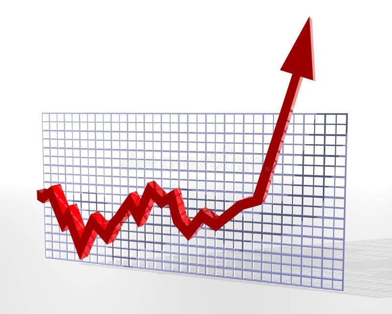 Grafiek op omhooggaand stock illustratie