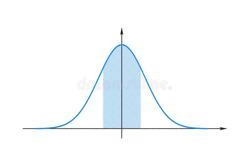 Grafiek van de Gaussfunctie stock foto