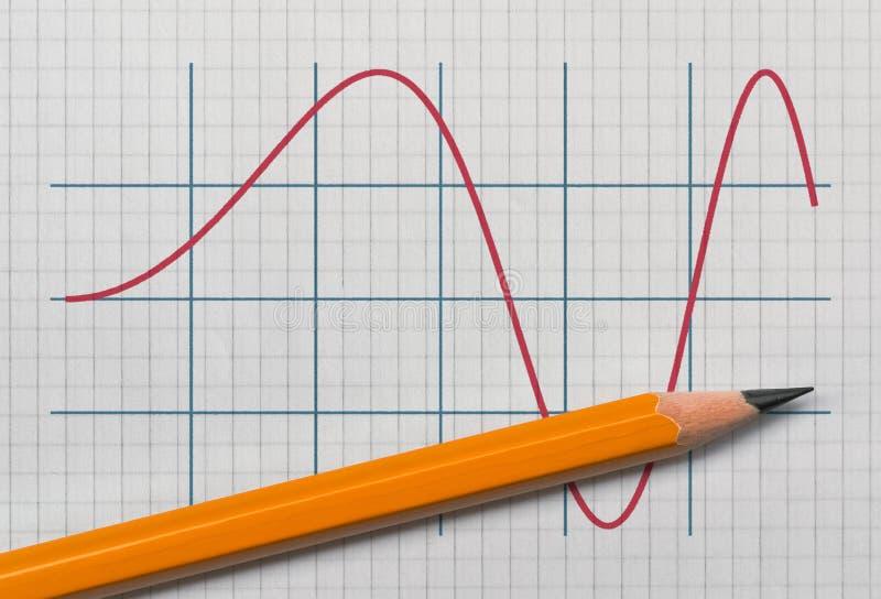 Grafiek van een functie stock afbeeldingen