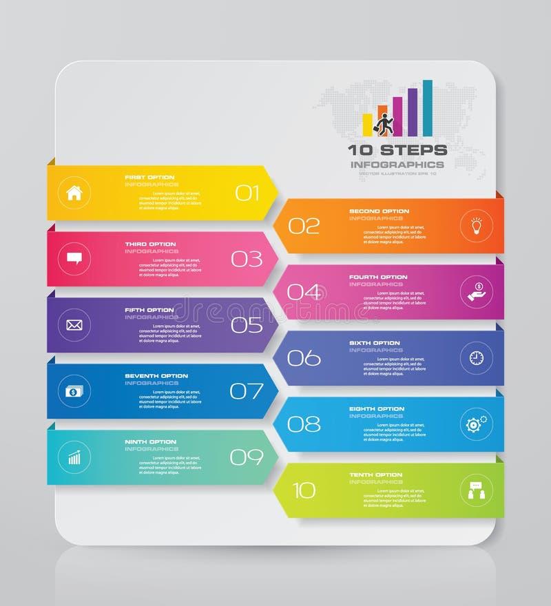 grafiek van het 10 stappen de infographic element voor gegevenspresentatie royalty-vrije illustratie