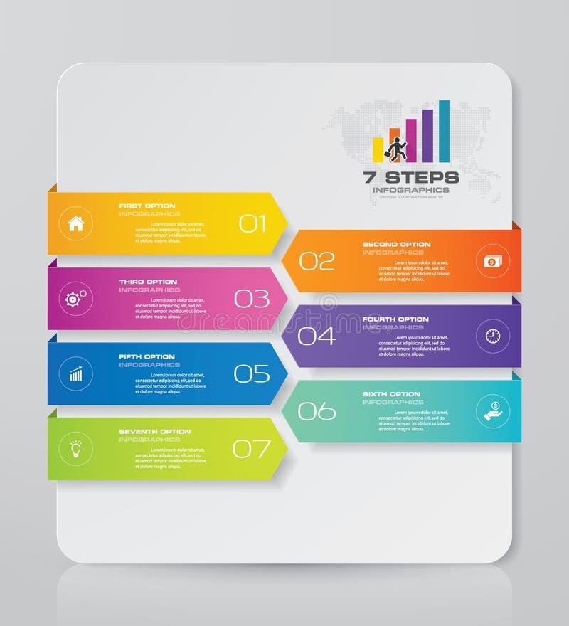 grafiek van het 7 stappen de infographic element voor gegevenspresentatie stock illustratie