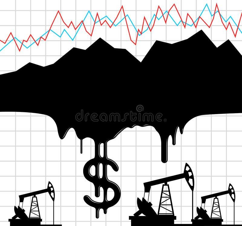 Grafiek van olie stock illustratie