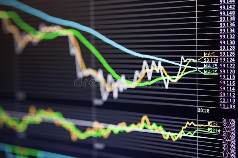 Grafiek van wisselmarkt stock afbeelding