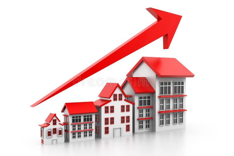 Grafiek van woningmarkt royalty-vrije illustratie