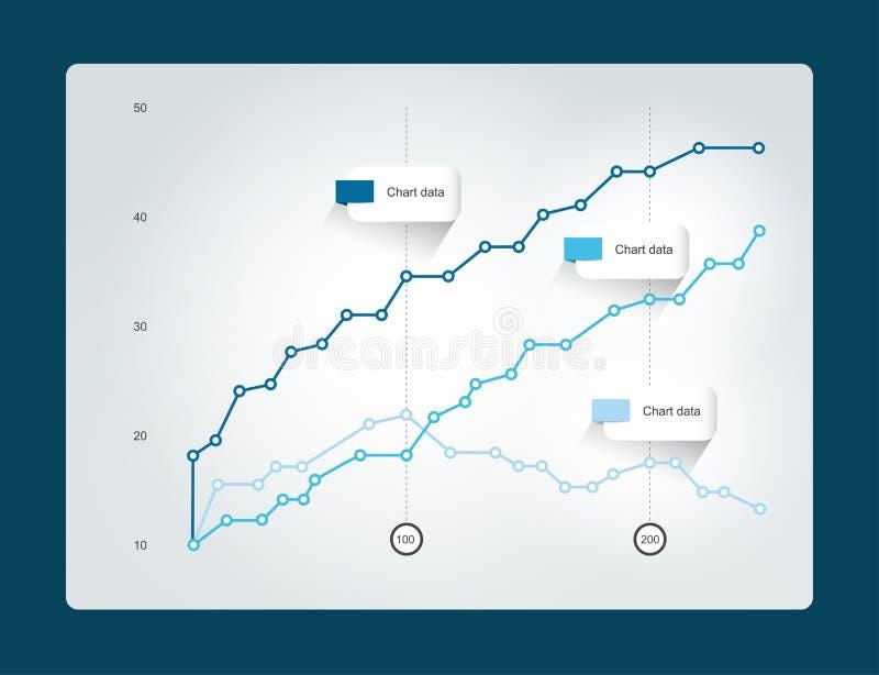 Grafiek voor infographics vector illustratie