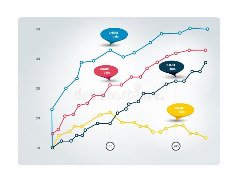 Grafiek voor infographics Gevoerde grafiek vector illustratie
