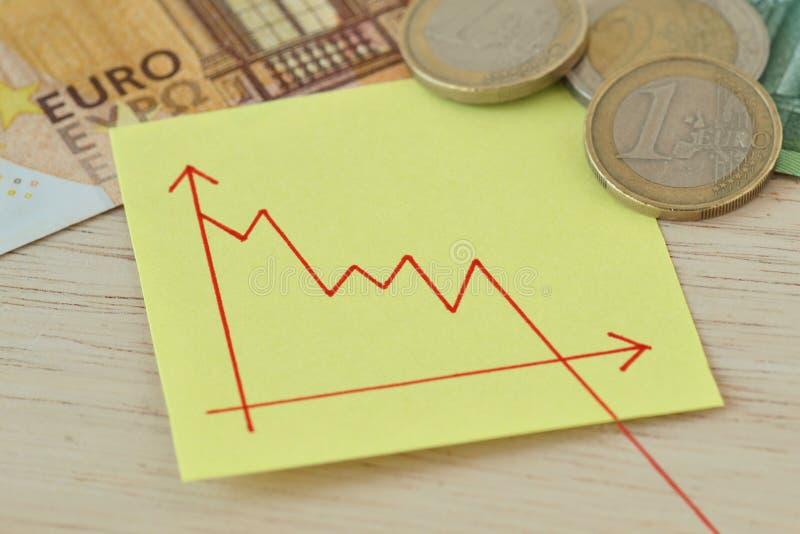 Grafik mit Abstieglinie auf Papieranmerkung, Euromünzen und Banknoten - Konzept des verlorenen Geldwertes stockbilder