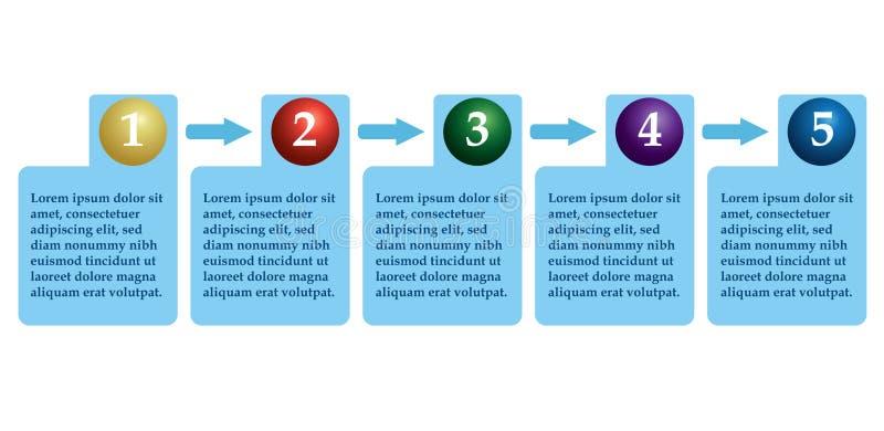 Grafisch model van informatie - een proces stock illustratie