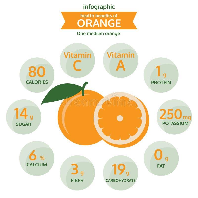 Grafische gezondheidsvoordelen van oranje informatie, fruit vectorillustratio vector illustratie
