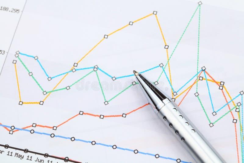 Grafische grafiek en pen stock afbeeldingen