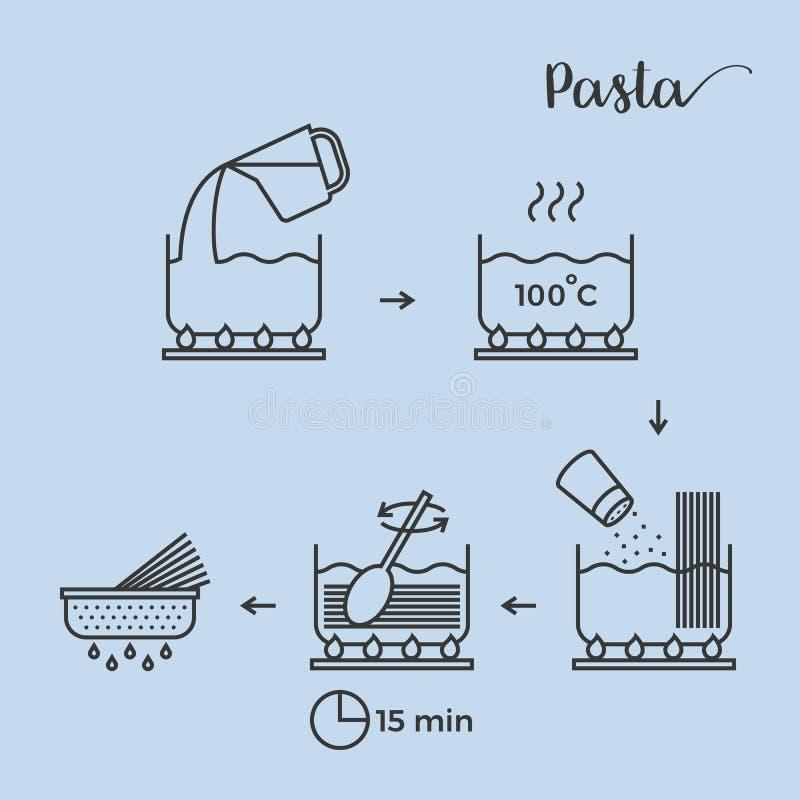 Grafische Informationen oder Schritt für Schritt kochen Teigwaren vektor abbildung