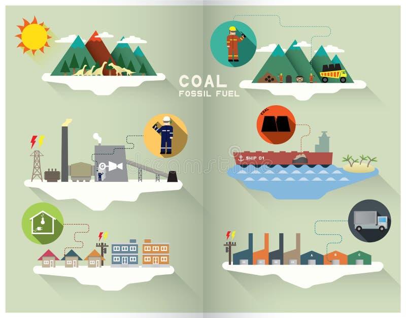 Grafische steenkool stock illustratie