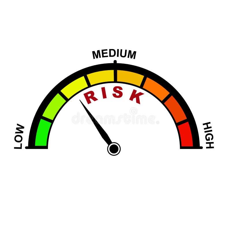 Grafische vertegenwoordiging van het risiconiveau in de vorm van een apparaat stock illustratie