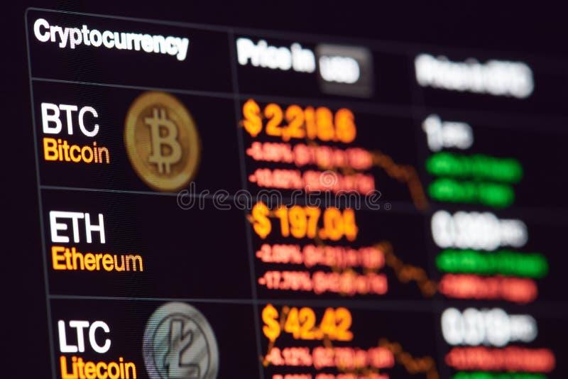 Grafischer Austausch Cryptocurrency zum Dollar lizenzfreie stockfotos