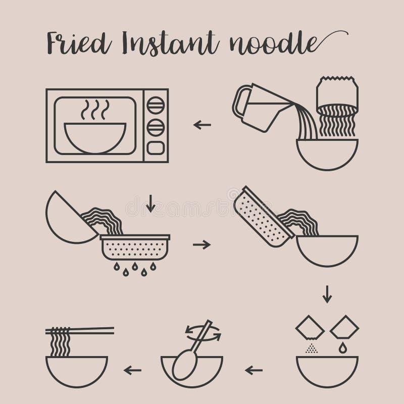 Grafisk information av matlagning stekte stegvis den ögonblickliga nudeln vid mikrovågen stock illustrationer