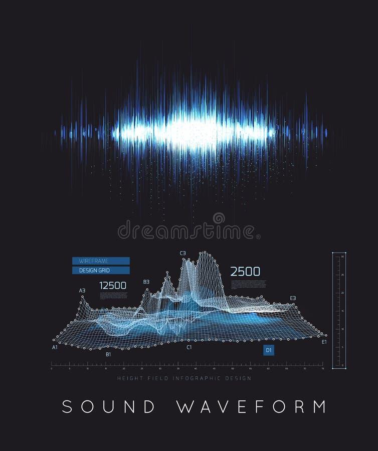 Grafisk musikalisk utjämnare, solida vågor, på en svart bakgrund vektor illustrationer