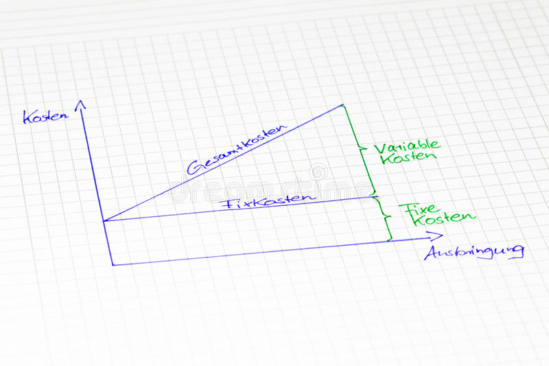 Grafisk total- sikt: Nollpunkt i tyskt språk vektor illustrationer