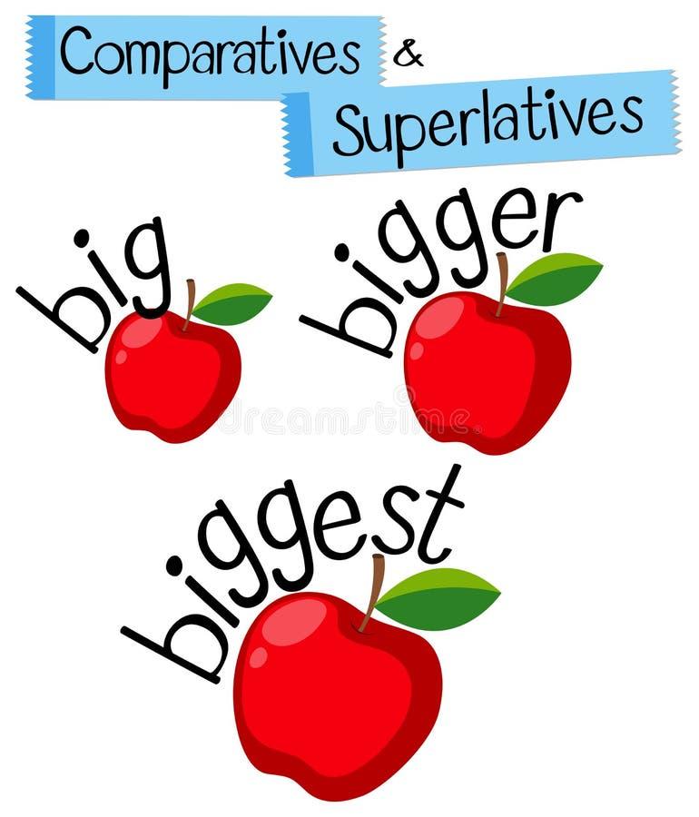 Gramática inglesa para los comparativos y los superlativos con la palabra grande libre illustration