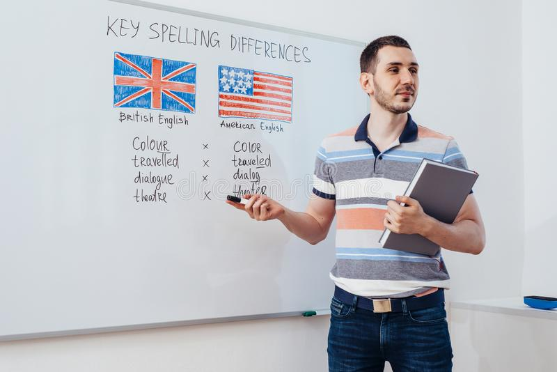 Grammar rules in english. Learning foreign language. School, lesson, class. Grammar rules in english. Learning foreign language. School, lesson class royalty free stock images