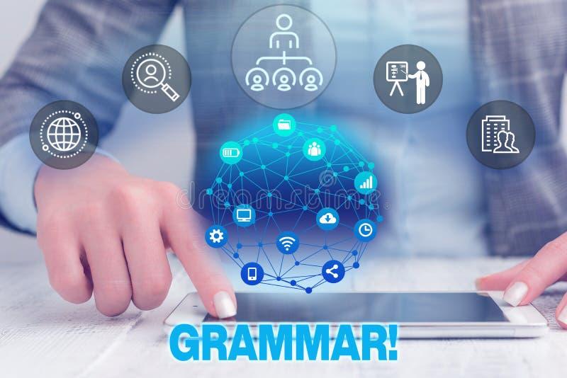 Grammatik f?r textteckenvisning För systemstruktur för begreppsmässigt foto hela kläder för syntax och för morfologi för språk kv arkivbilder