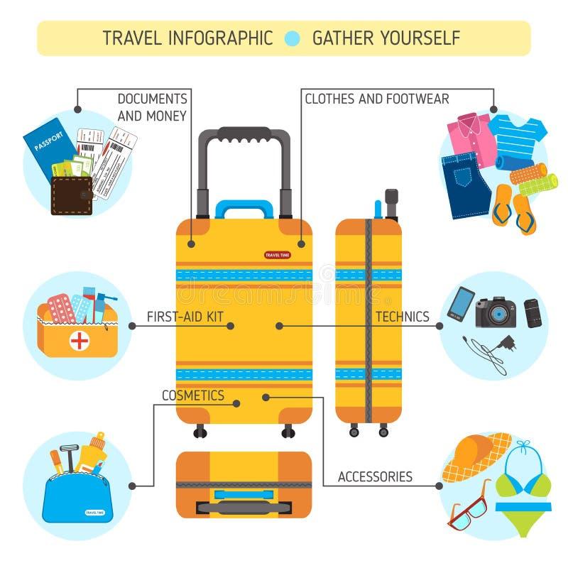 Grand ensemble de valise, infographics de voyage, infographics de valise de paquet, articles nécessaires pour voyager, comment em illustration de vecteur