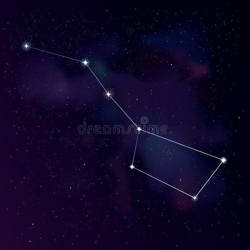 Grand huit la constellation de grand ours illustration libre de droits