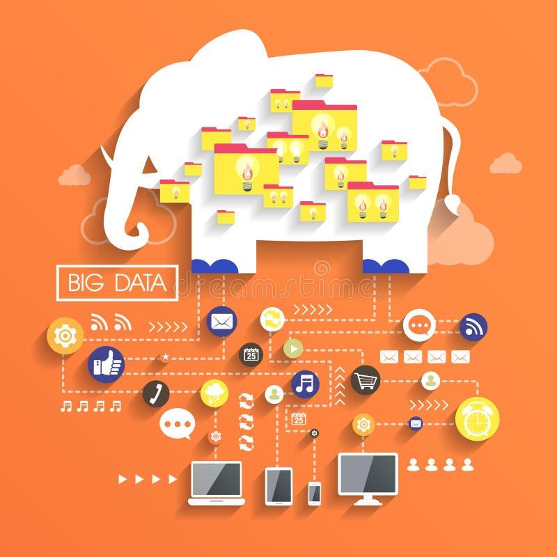 Grande concetto di dati nella progettazione piana royalty illustrazione gratis