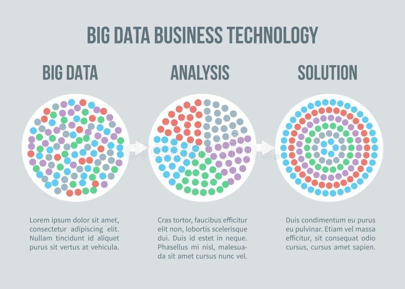 Grande concetto di vettore di dati Analisi dei dati di affari, soluzione per pianificazione astuta royalty illustrazione gratis