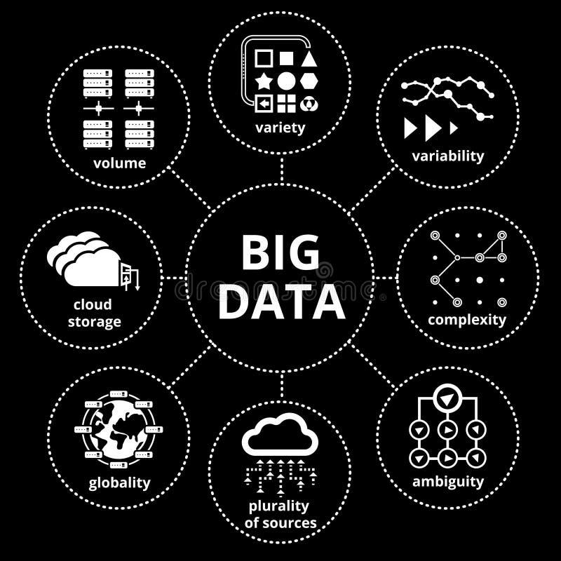 Grande configuration de données illustration de vecteur