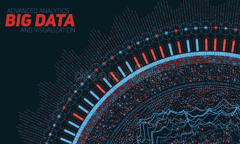 Grande visualisation de circulaire de données Infographic futuriste Conception esthétique de l'information Complexité de données  illustration de vecteur