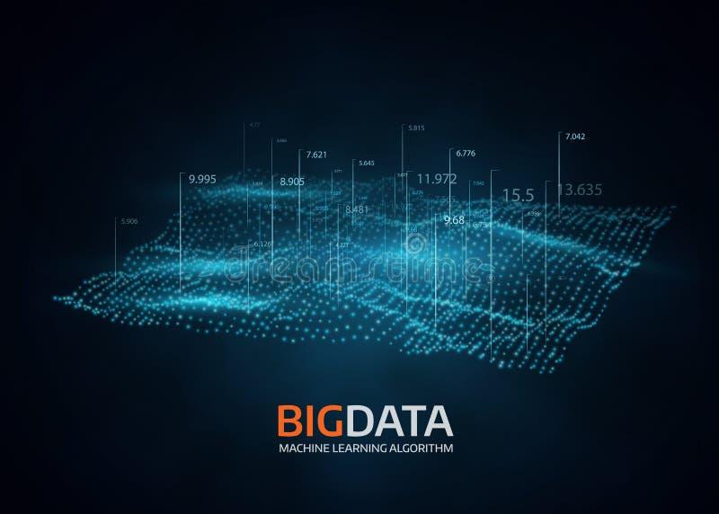 Grande visualisation de données Fond futuriste de vecteur illustration de vecteur