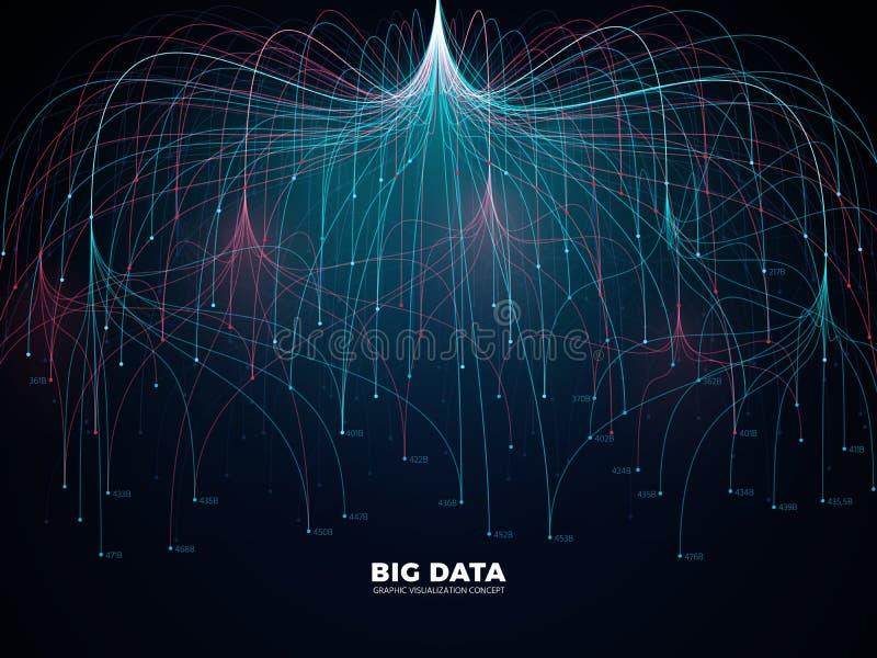 Grande visualizzazione di dati di informazioni complesse Concetto futuristico astratto di vettore della rappresentazione di energ illustrazione di stock