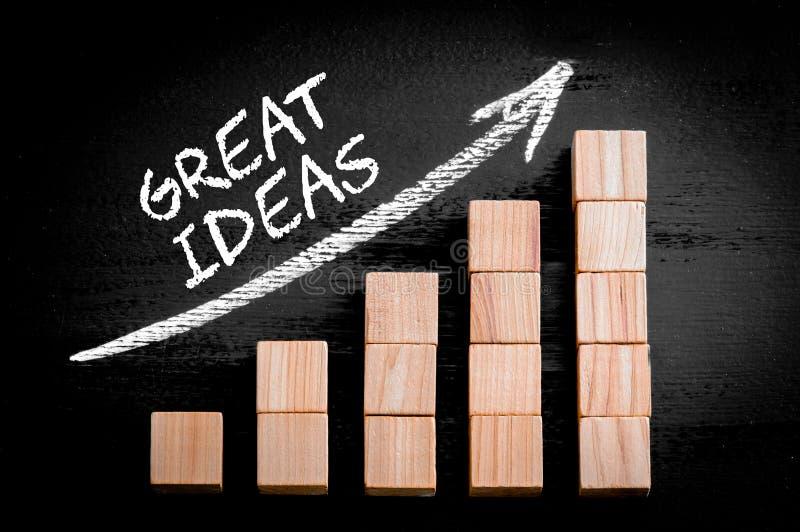 Grandes ideas de las palabras en flecha ascendente sobre gráfico de barra imagenes de archivo