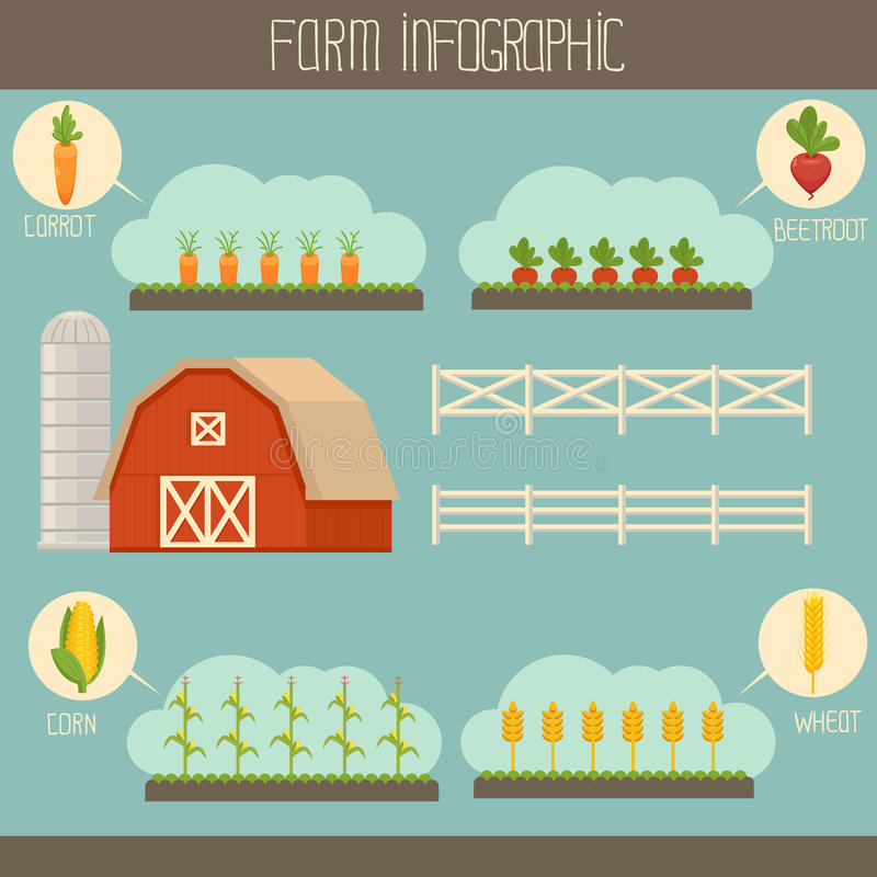 Granja infographic libre illustration