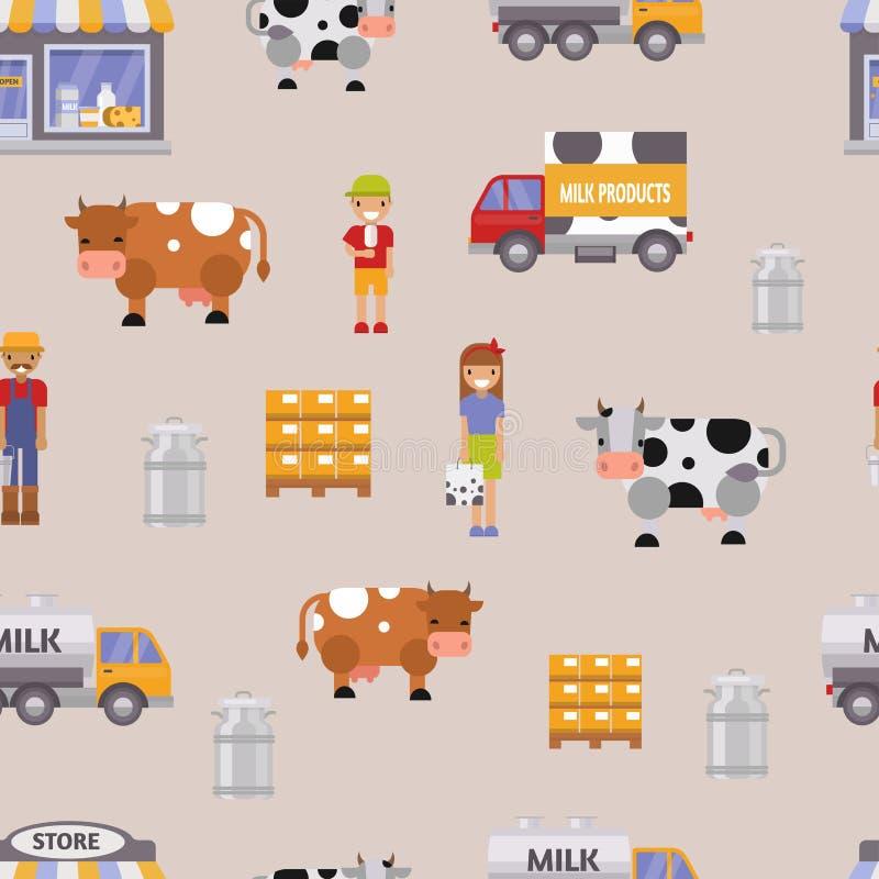 Granja lechera de la leche del ejemplo para presentar los granjeros lechosos orgánicos mujer de la comida de la fábrica sana y el stock de ilustración