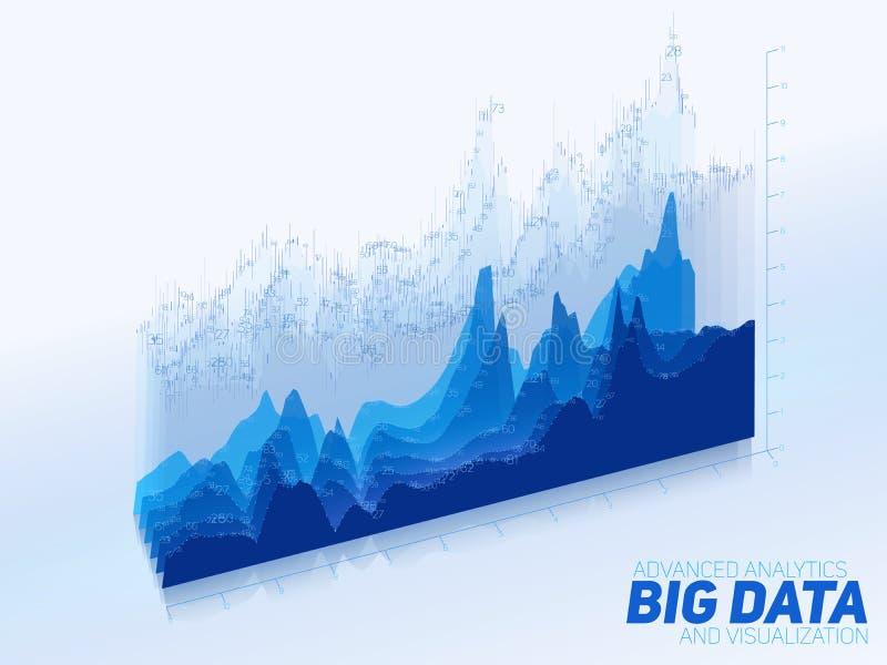 Graph abstrakta färgrika finansiella stora data för vektor visualization Estetisk design för futuristisk infographics visuellt vektor illustrationer