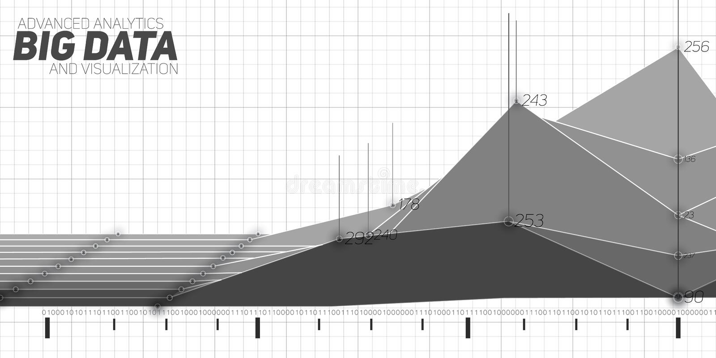 Graph abstrakta monokromma finansiella stora data för vektor visualization Estetisk design för futuristisk infographics royaltyfri illustrationer
