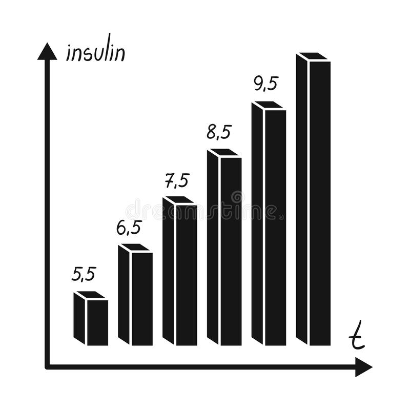 A graph of the amount of sugar in the blood.Chart for diabetics .Diabetes single icon in black style vector symbol stock royalty free illustration