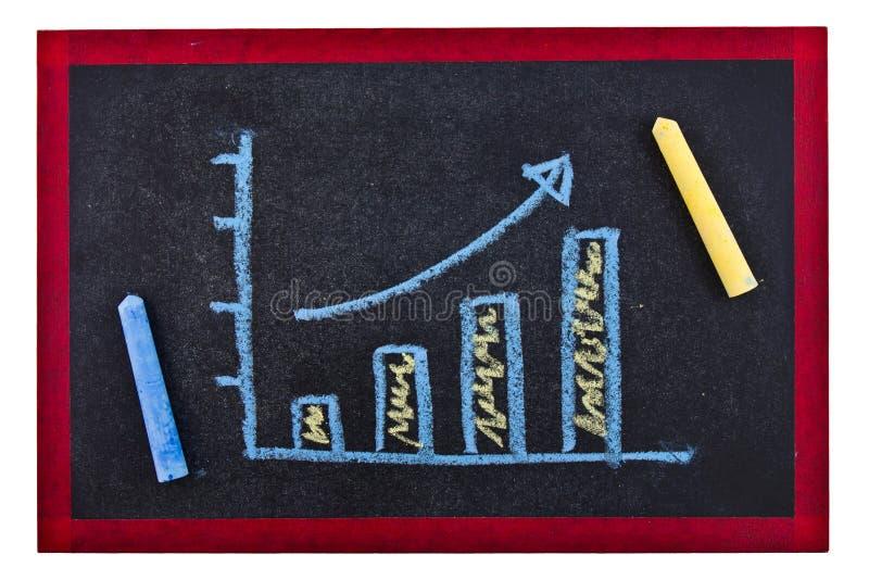 Download Graph on blackboard stock image. Image of math, diagram - 21299011