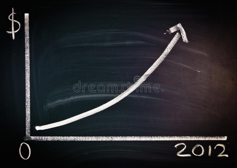 Download Graph On A Blackboard With Chalk Stock Image - Image: 23404245