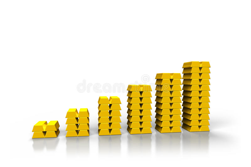Graph of gold bullion. On white background royalty free illustration