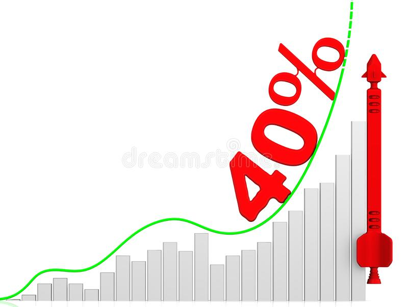 Graph of rapid growth. Growth of forty percentages. Graph of rapid growth with red inscription 40% forty percentages and conceptual red rocket. Financial concept stock illustration