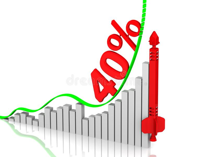 Graph of rapid growth. Growth of forty percentages. Graph of rapid growth with red inscription 40% forty percentages and conceptual red rocket. Financial concept vector illustration