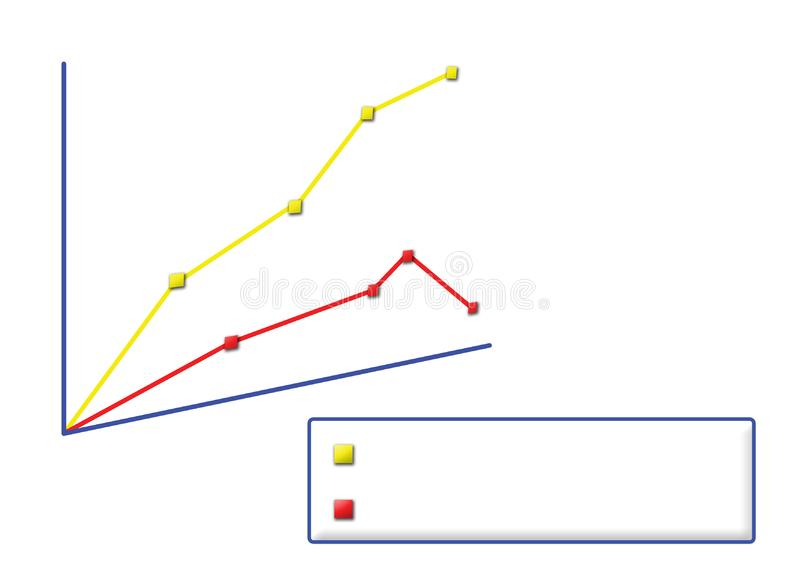 Graph! Red Yellow and Blue on white background royalty free stock image