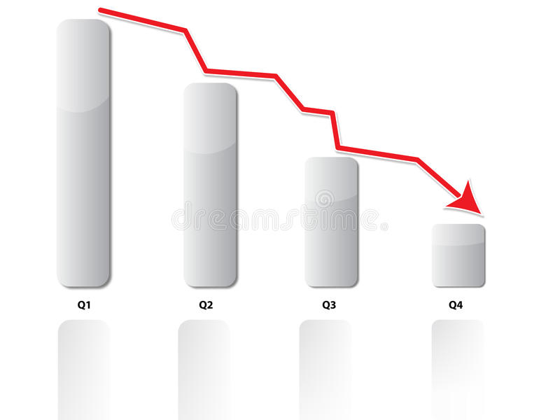 Graph showing decline of profit over an year royalty free illustration