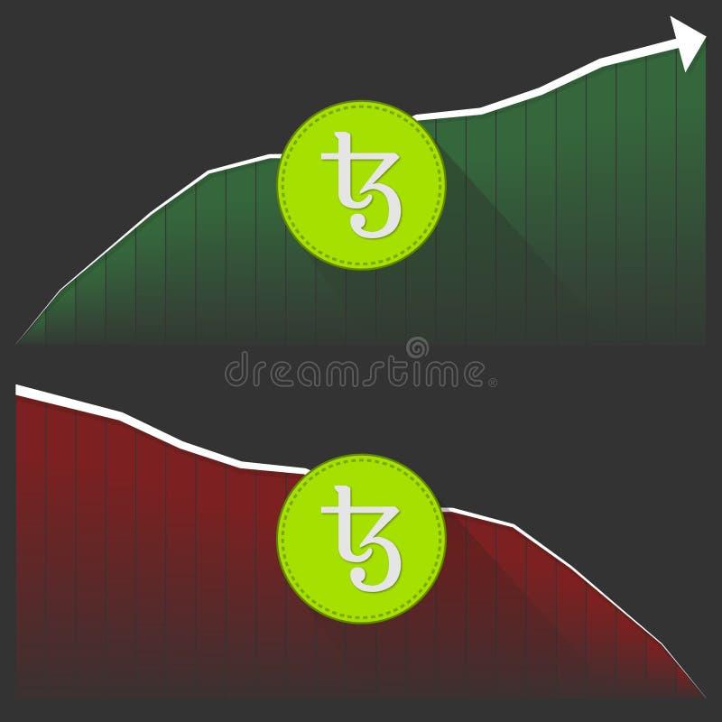 tezos cryptocurrency price