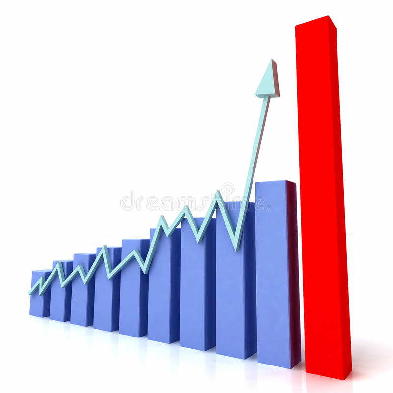 Graph Shows Budget Against Actual Royalty Free Stock Photo