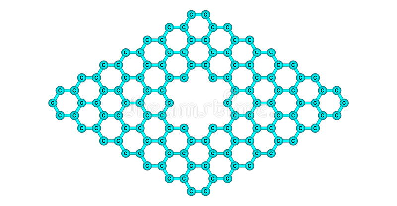 Graphene molecular structure with a pore on white. Pore in graphene which is an allotrope of carbon in the form of a two-dimensional, atomic-scale, hexagonal royalty free illustration